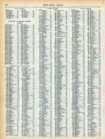 Page 137 - Population of the United States in 1910, World Atlas 1911c from Minnesota State and County Survey Atlas